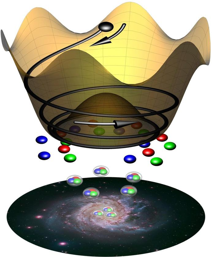 An artist's model of how oscillation of axions (black ball) in the early universe could have created more matter (colored balls) than antimatter