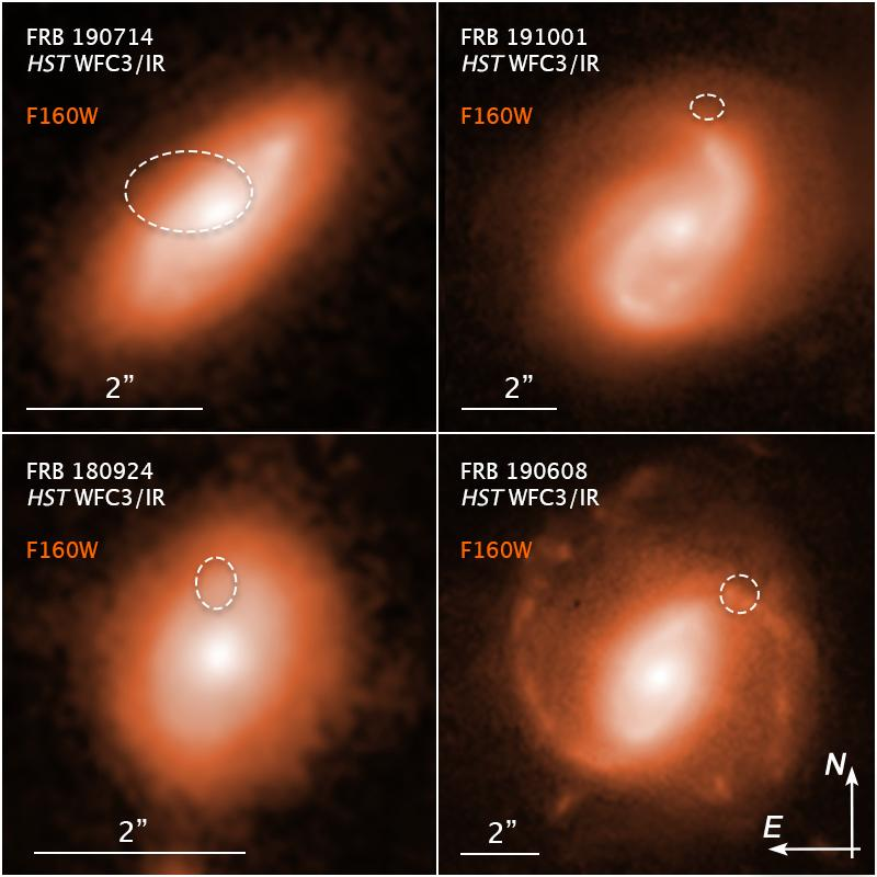 The source locations of the fast radio bursts marked on their home galaxies