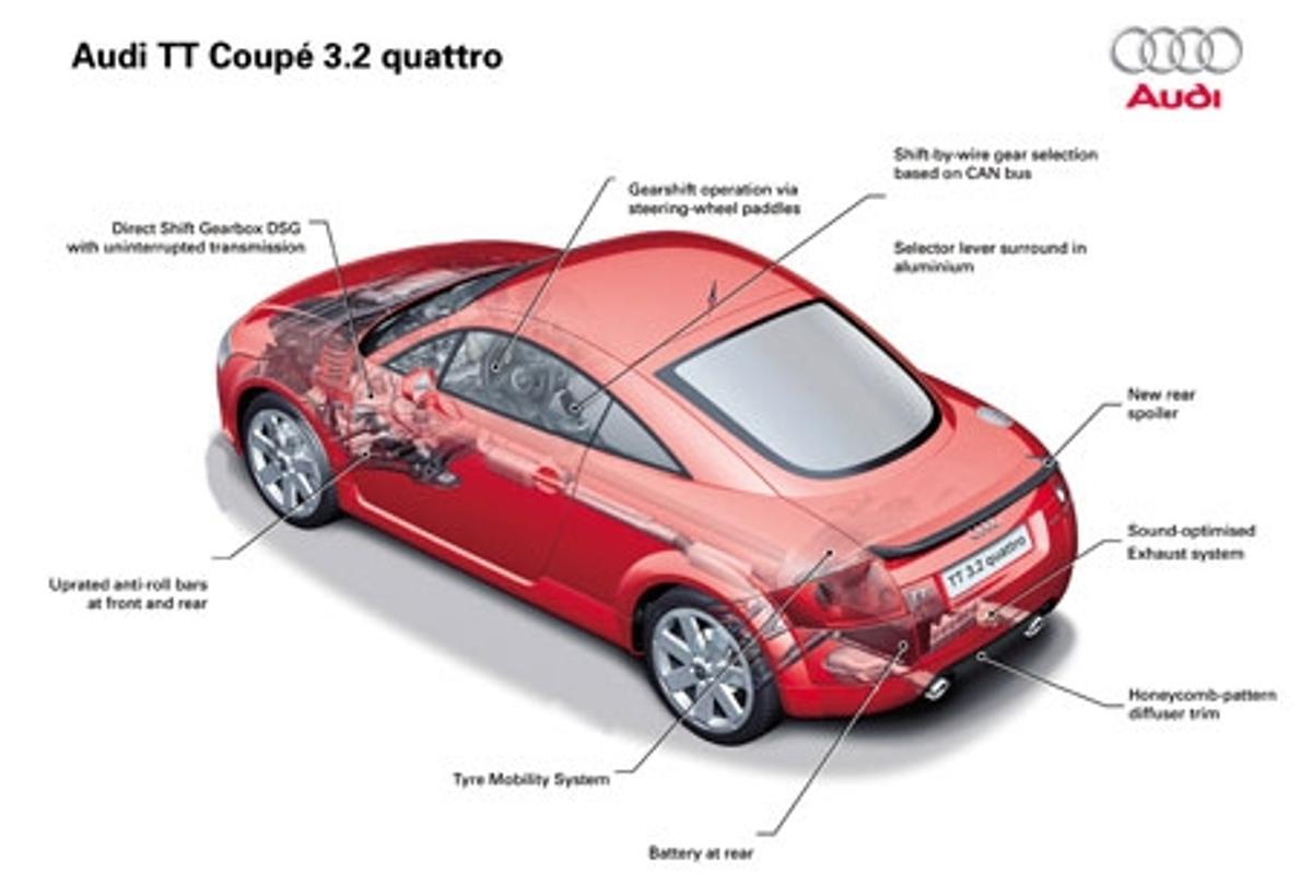 Kelebihan Audi Dsg Tangguh
