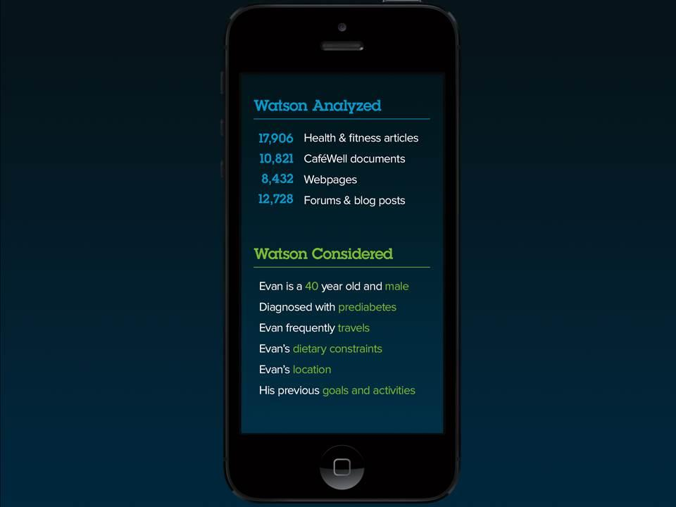 CaféWell Concierge uses Watson to process large amounts of medical data and distill the essentials (Photo: IBM)