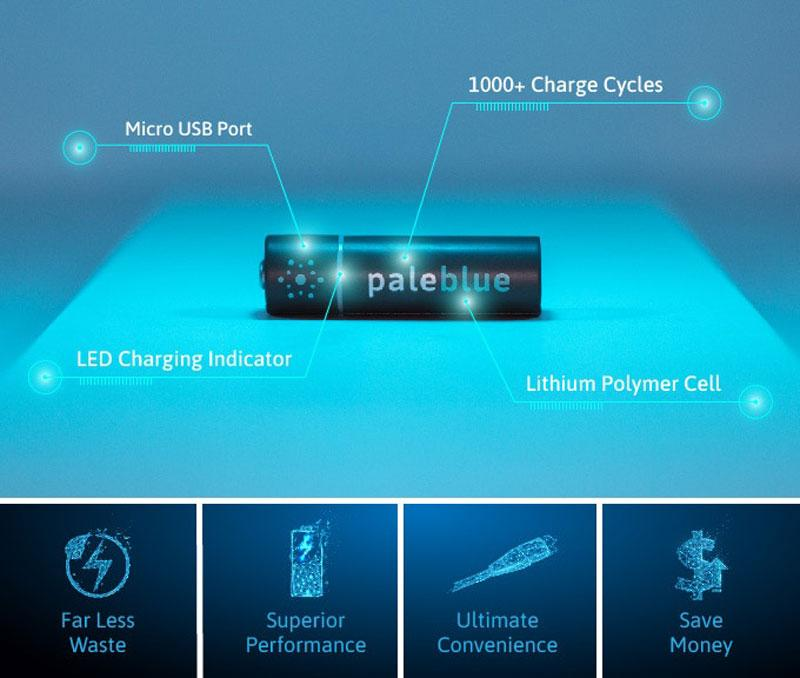 Pale Blue is a lithium polymer battery, with the electrode made from a polymer