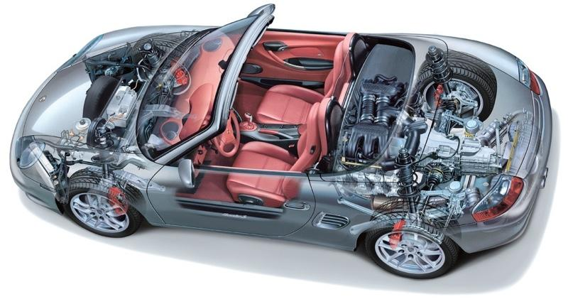 The Porsche Boxster - the third most expensive car on the list and 36% less reliable than the original.