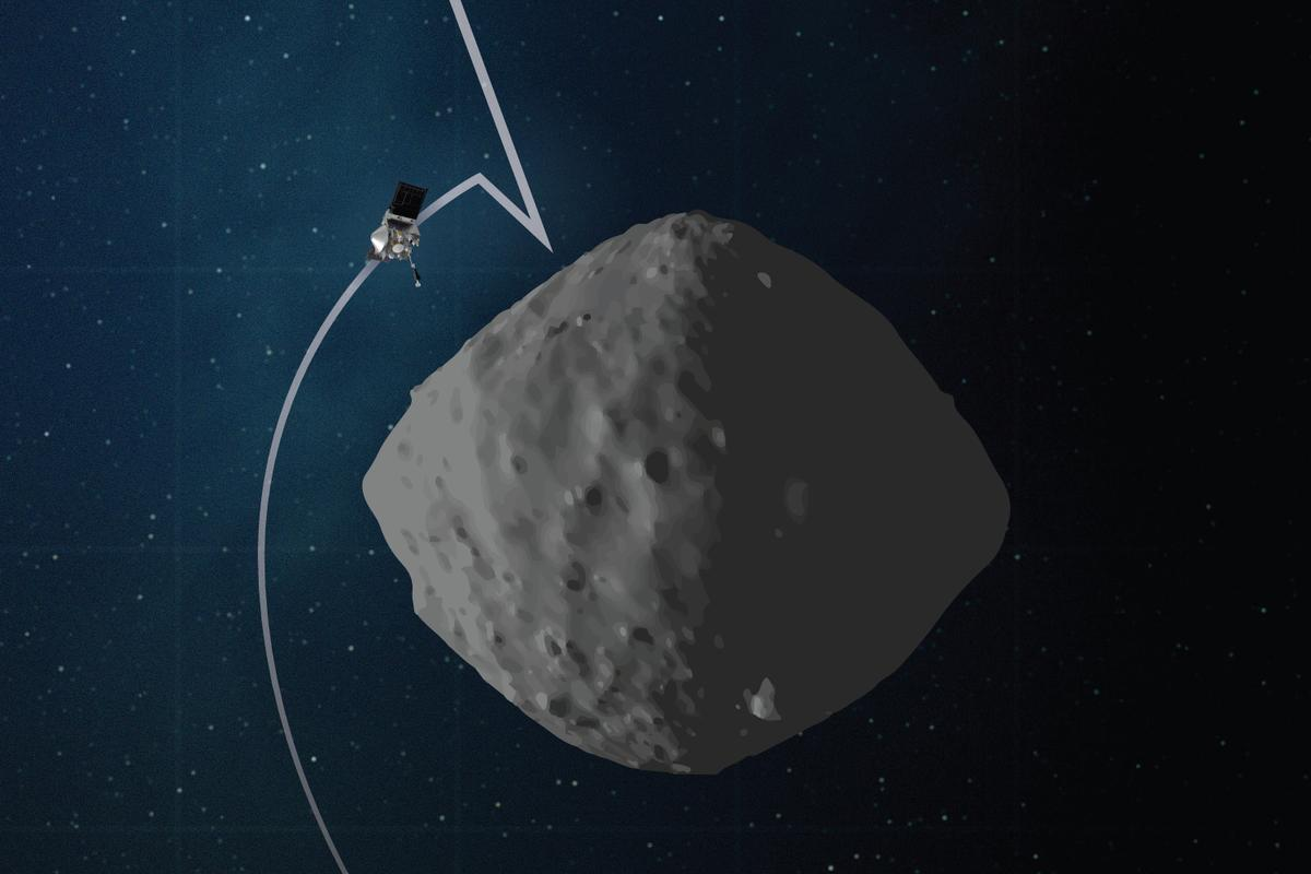 Artist's impression of the path taken by the OSIRIS-REx probe