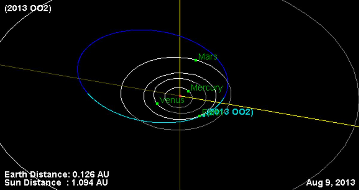 Asteroid 2013 002 as mapped by NASA's NEP program (Image: NASA)