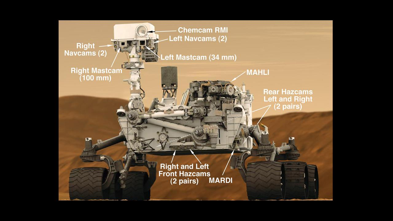 Curiosity's cameras (Image: NASA/JPL-Caltech)