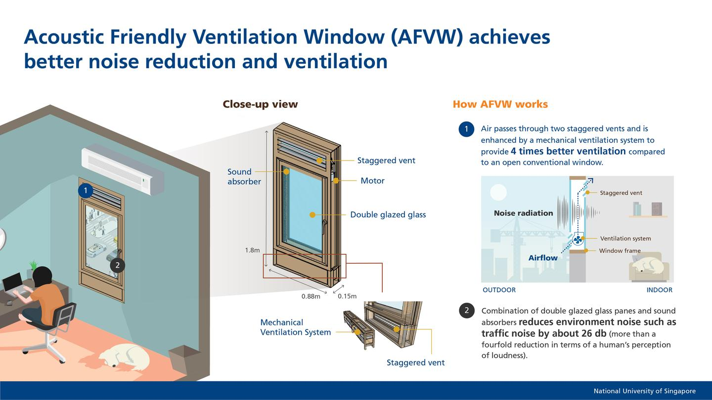 An explainer diagram of the AFVW system