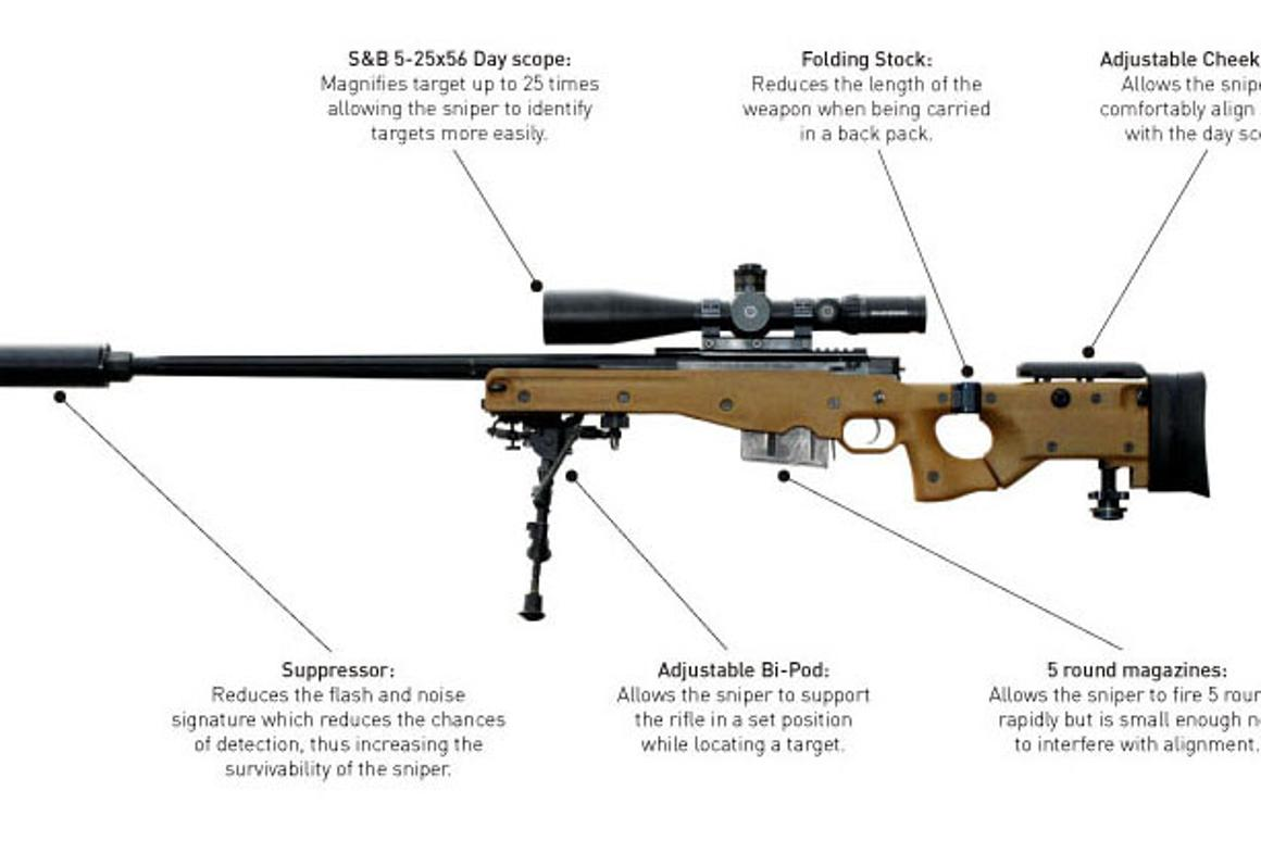 A British sniper in Afghanistan has used the Accuracy International L115A3 sniper rifle to kill six insurgents with one bullet