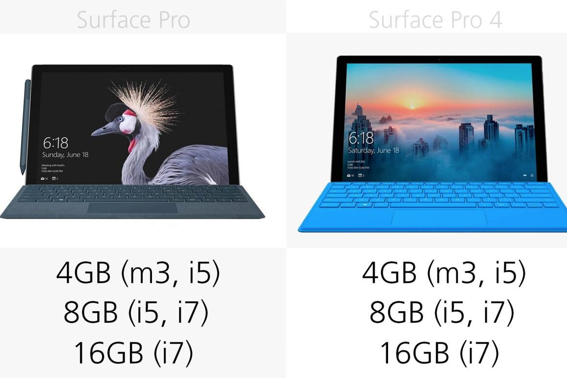 Microsoft Surface Pro (2017) vs  Surface Pro 4