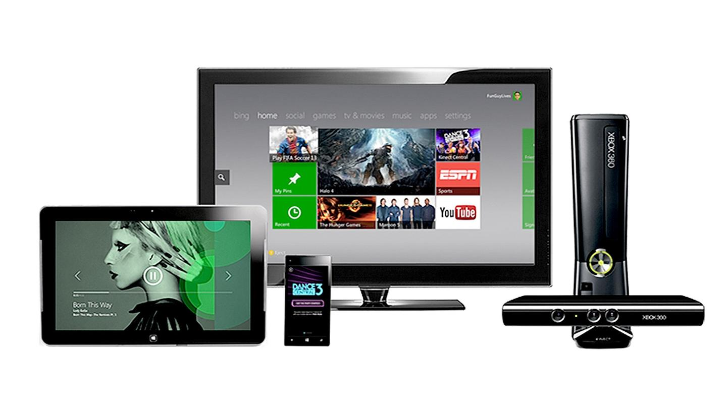 It looks like Microsoft will announce the next Xbox in May, and ship the console in November (Xbox 360 pictured)