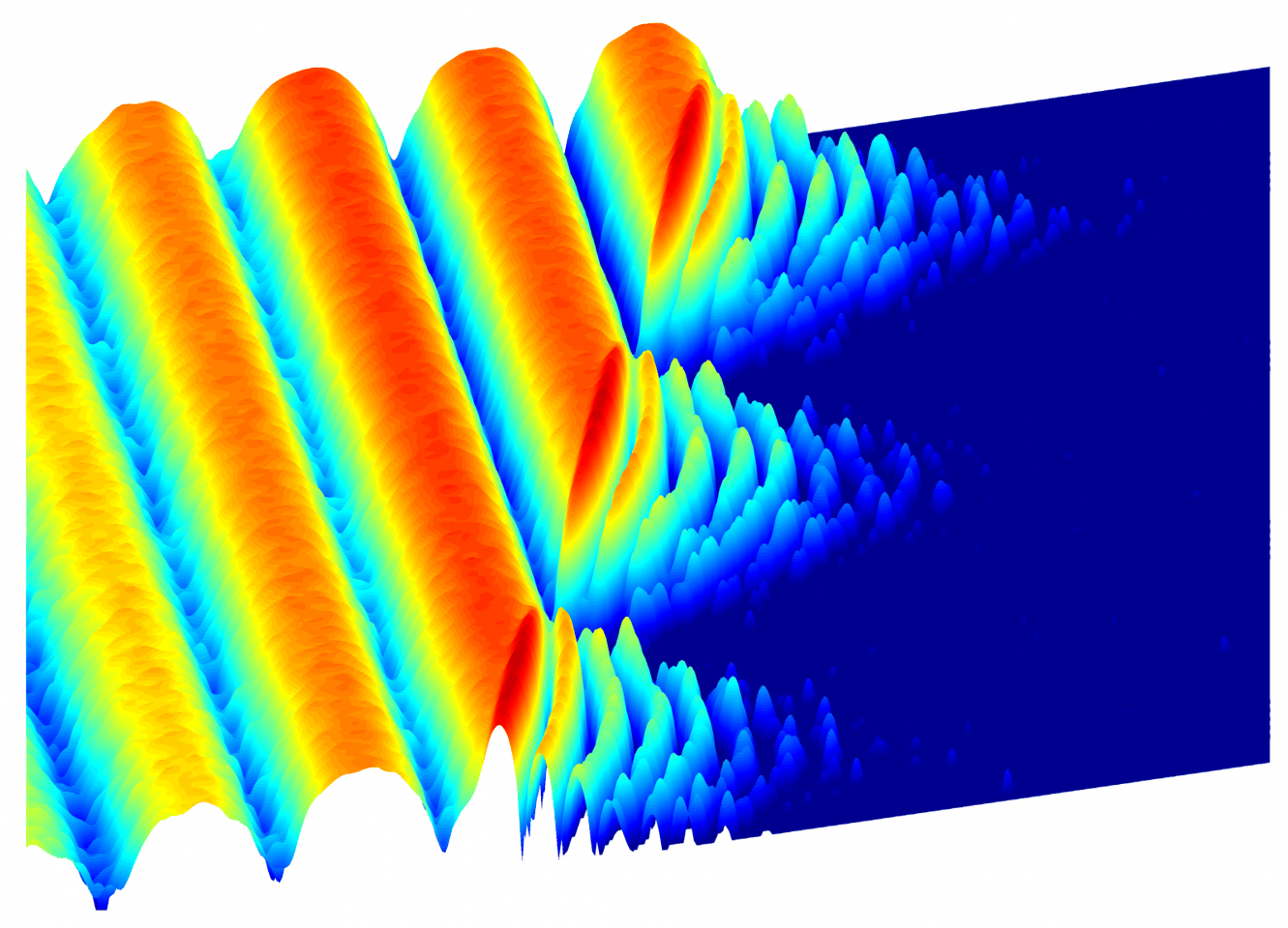 """The """"self-trapped"""" photons oscillated uniformly before enough had escaped that they reached a critical point, which saw them behave like liquid or freeze like a solid (Image: Princeton University)"""