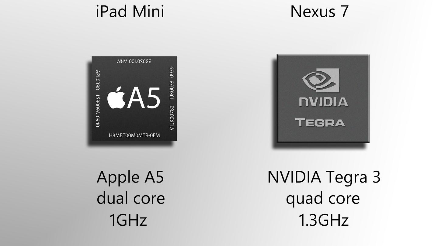 At least on paper, the Nexus comes out ahead here