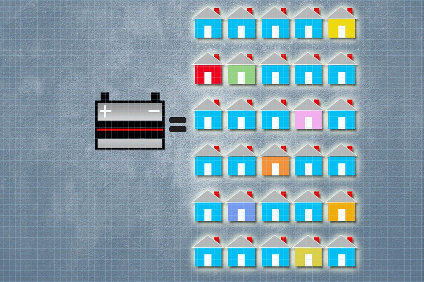 MIT hopes to turn old lead batteries into new solar cells (Image: Christine Daniloff/MIT)
