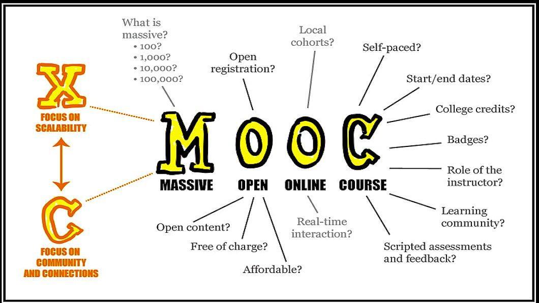 Georgia Tech to offer MS in Computer Science via MOOC (Photo: Mathieu Plourde)
