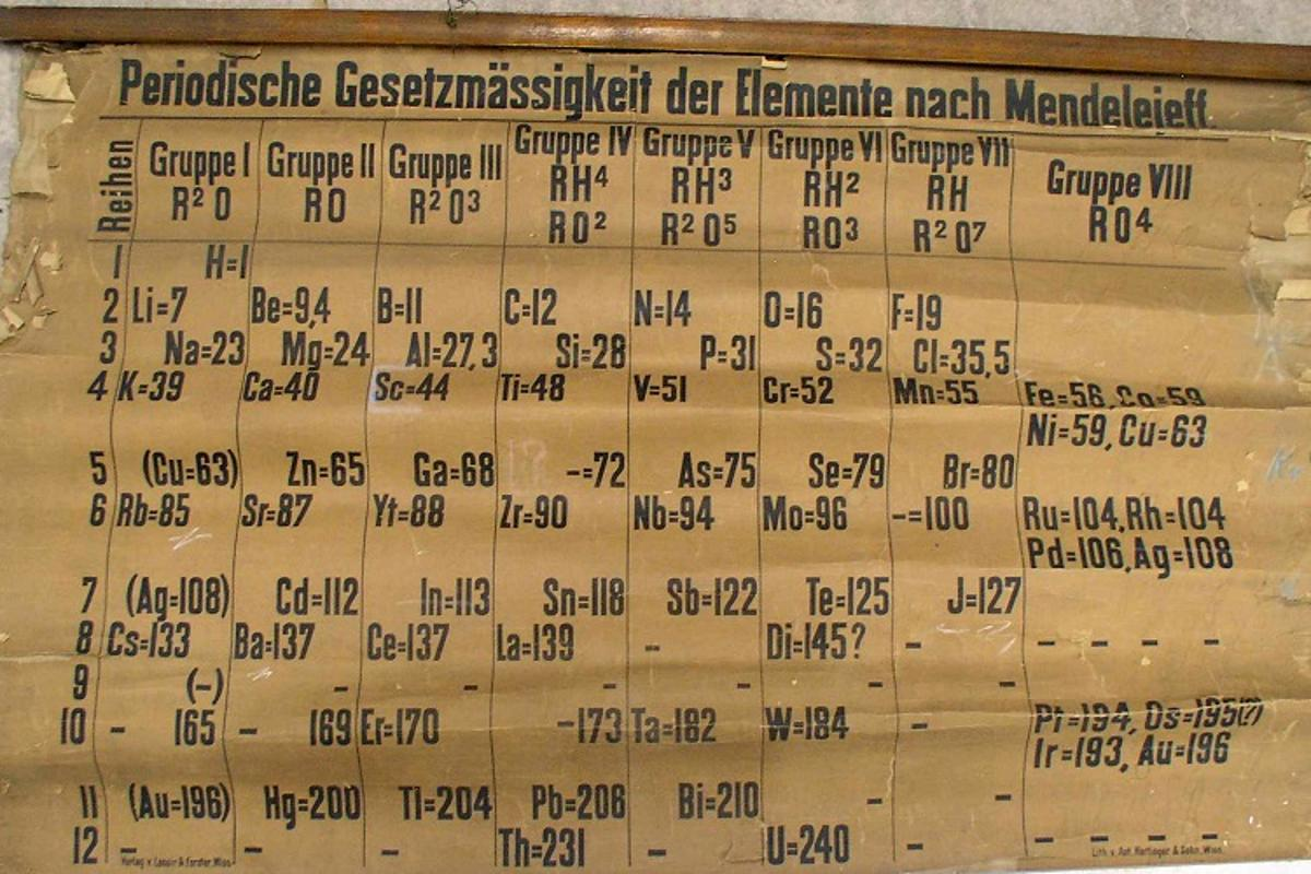 The uncovered periodic table was printed in 1885