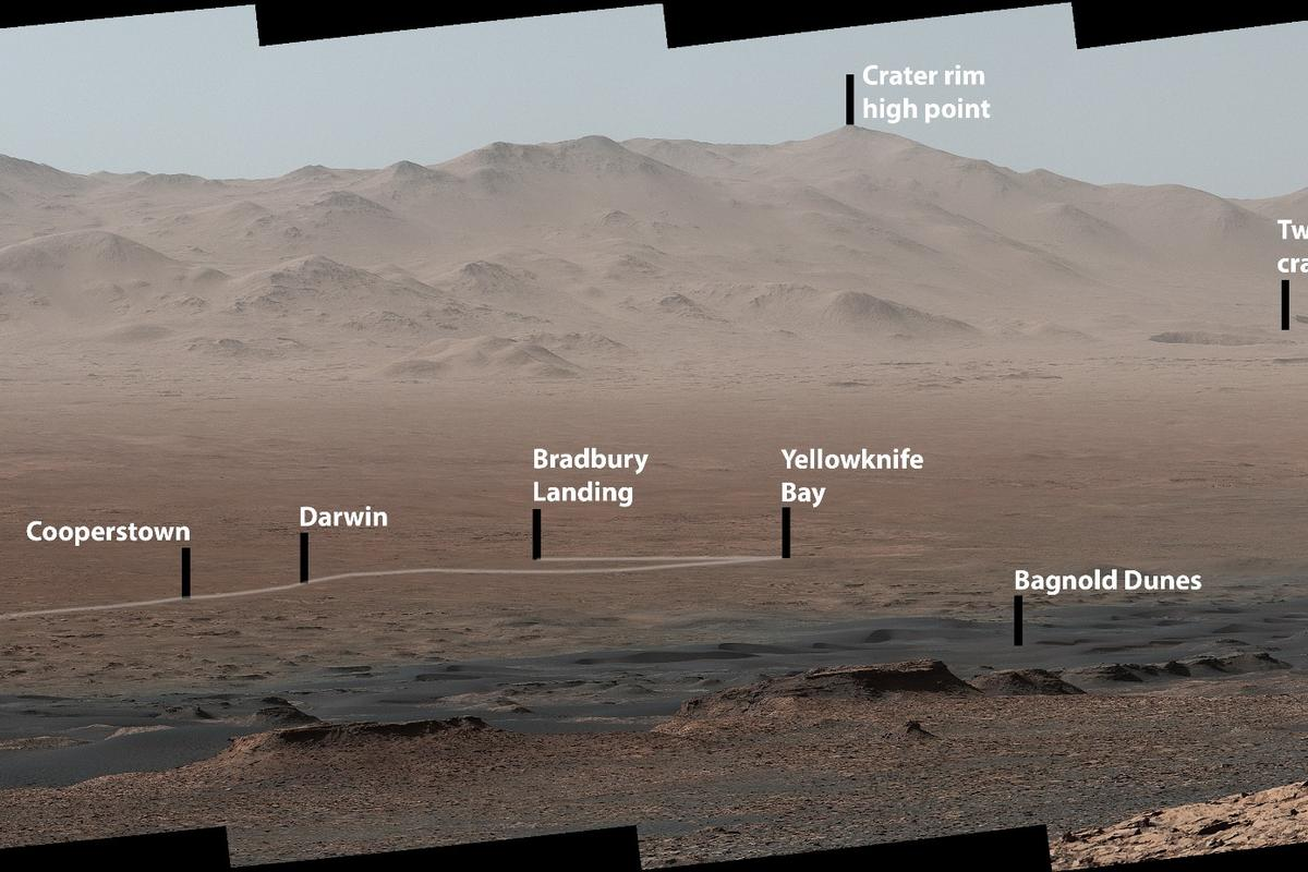 A section of the huge new panorama taken by Curiosity, which reveals much of the rover's 5-year journey so far