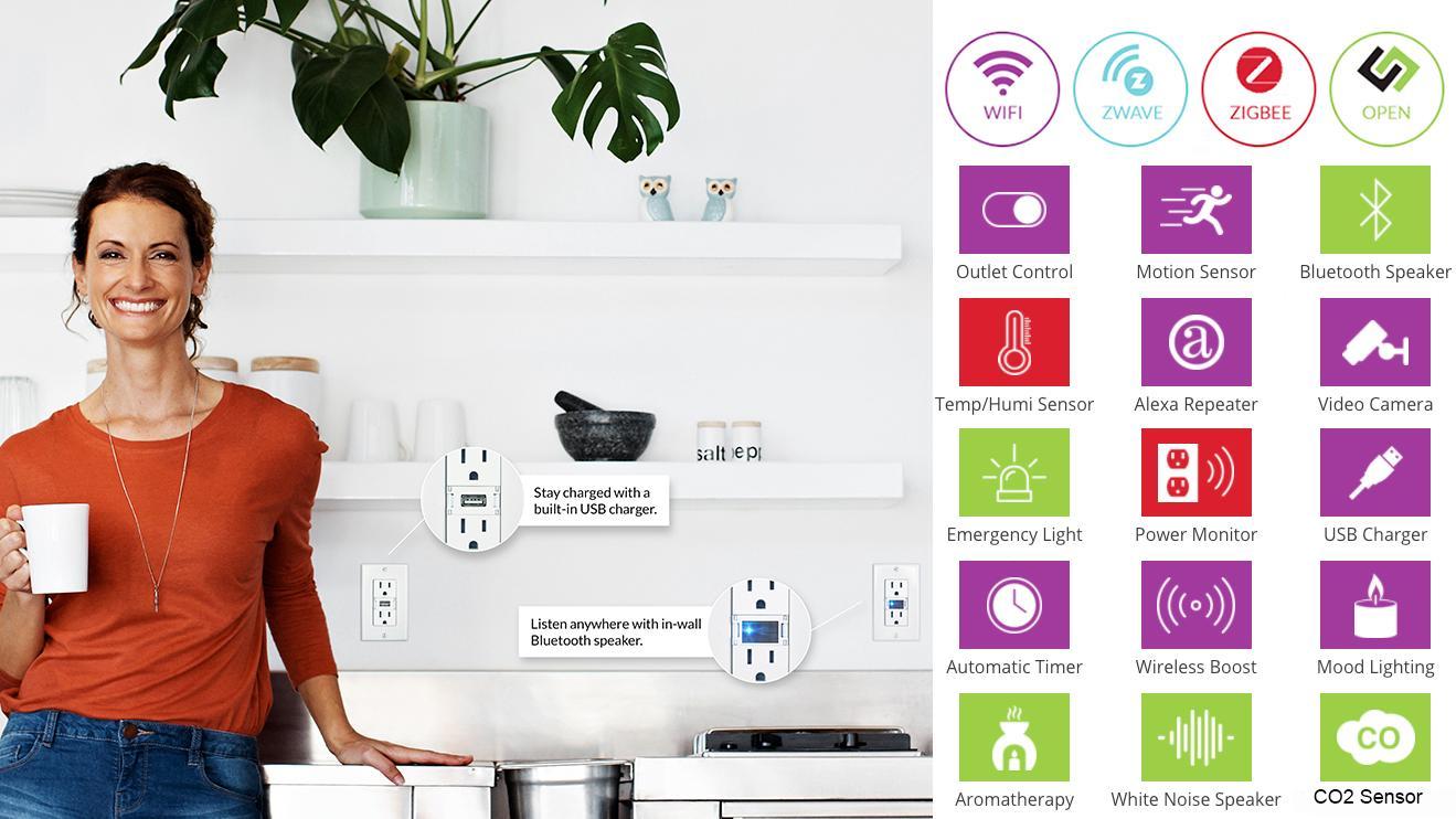 "Launching on Kickstarter July 25, 2017, Swidgetessentially ""future proofs"" your home"