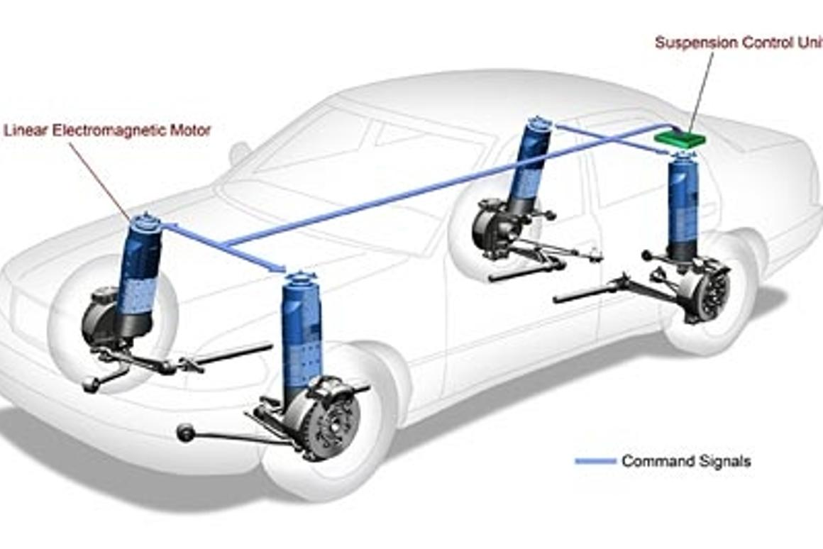 What Is Suspension In Car >> Bose Redefines Automobile Suspension Systems