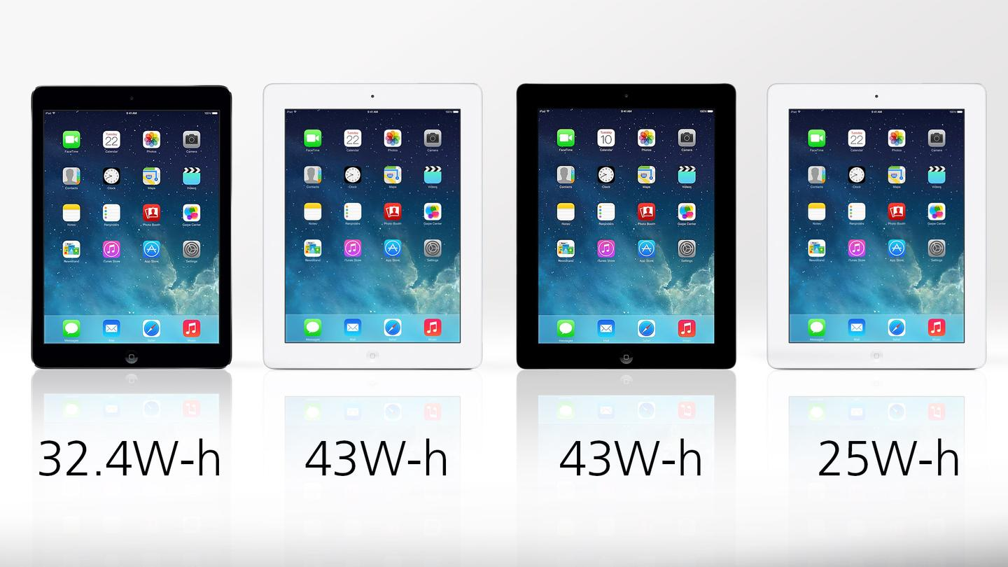 Battery watt hours for each of the last four full-sized iPads (Apple advertised 10 hours of web on Wi-Fi for all of them)