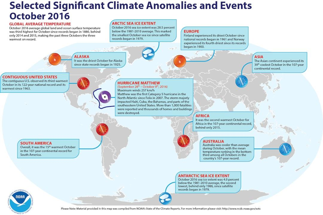 The NOAA has outlined some of the significant climateanomalies for the month ofOctober 2016