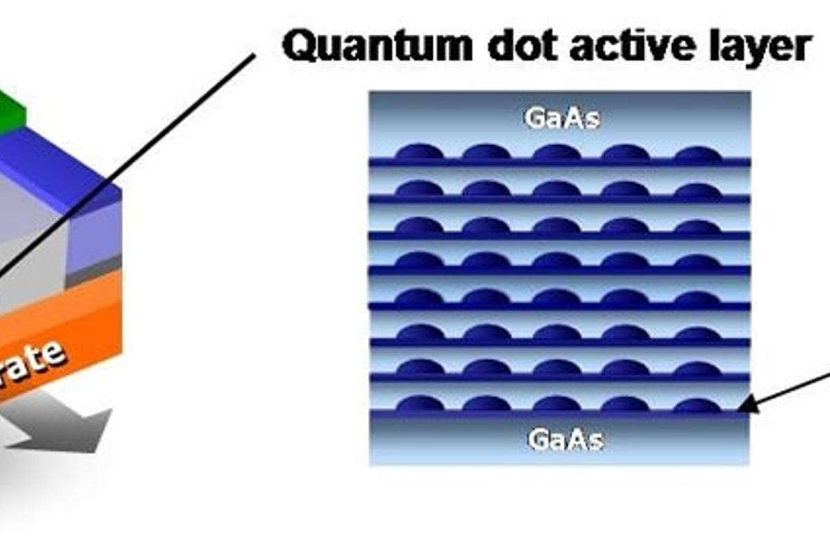A breakthrough in quantum dot laser communication could mean the next-generation Ethernet is closer than we think.