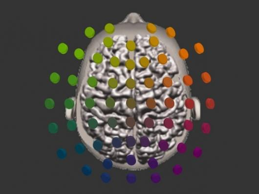 """The """"colorimetric technique"""" that maps four dimensions (4D) of brain data using EEG signals at once."""