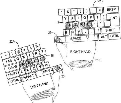 A diagram depicting how the Microsoft multi touch keyboard may work