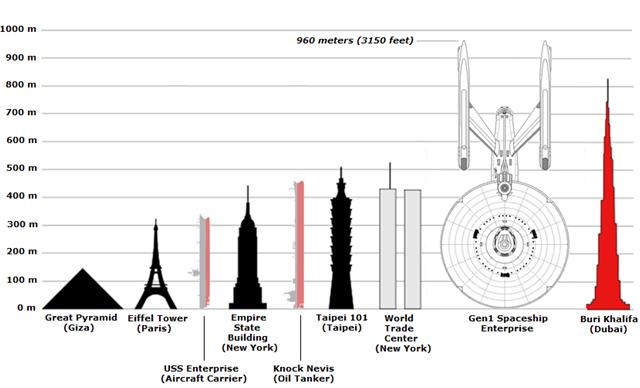 It may not be cheap, but it would at least be enormous (Image: Build the Enterprise)