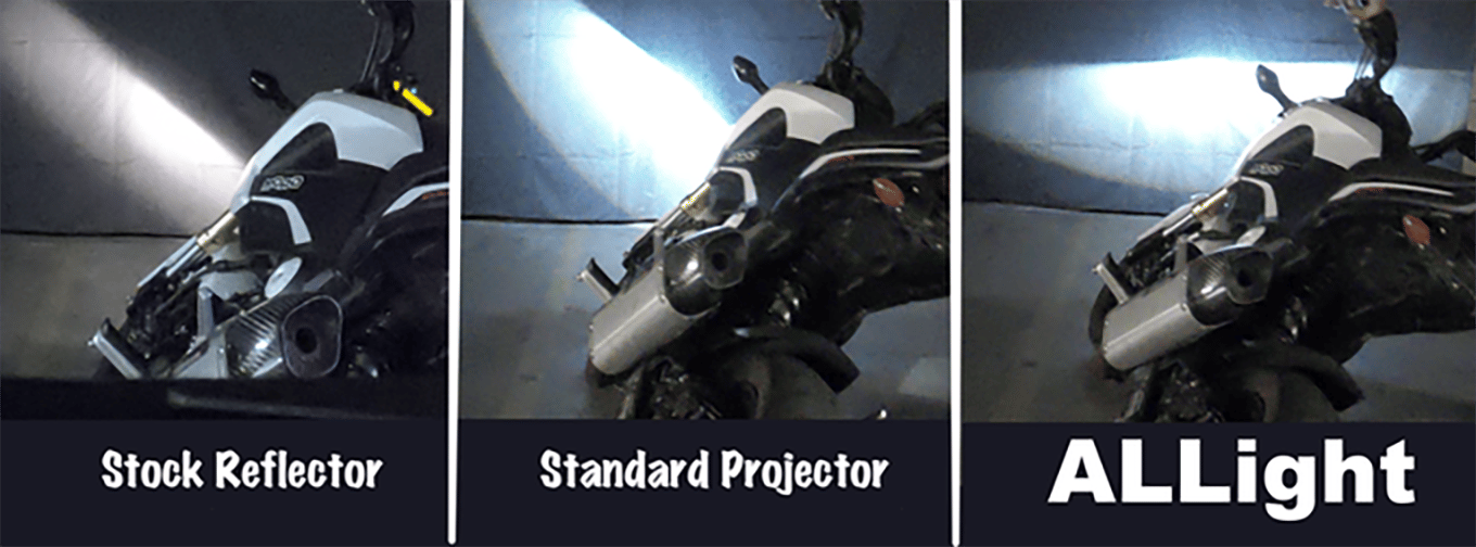 What happens when you tilt a motorcycle over with and without self-leveling projectors. It'd be fine, except the high side of the beam is on the side you're not turning towards, and you can't see where you're going