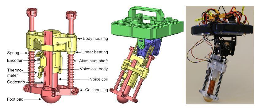 Diagram of the Disney hopping robot