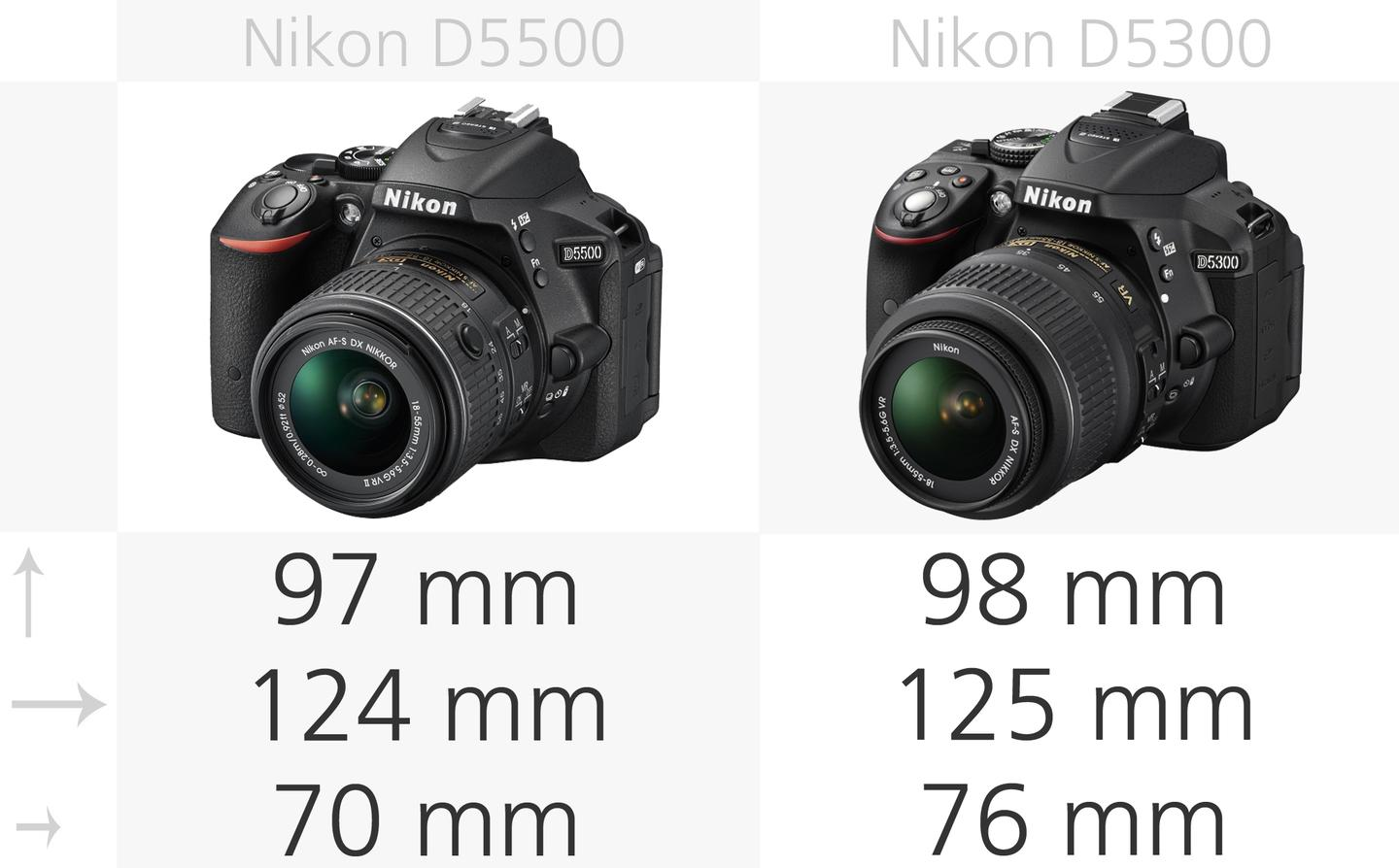 Nikon D5500 vs. Nikon D5300 size comparison