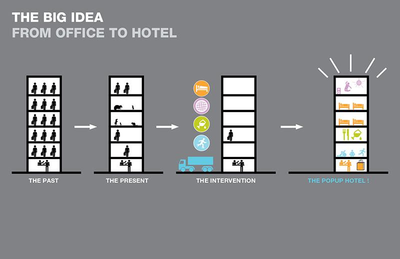 How the Pop-Up Hotel revitalizes empty office buildings