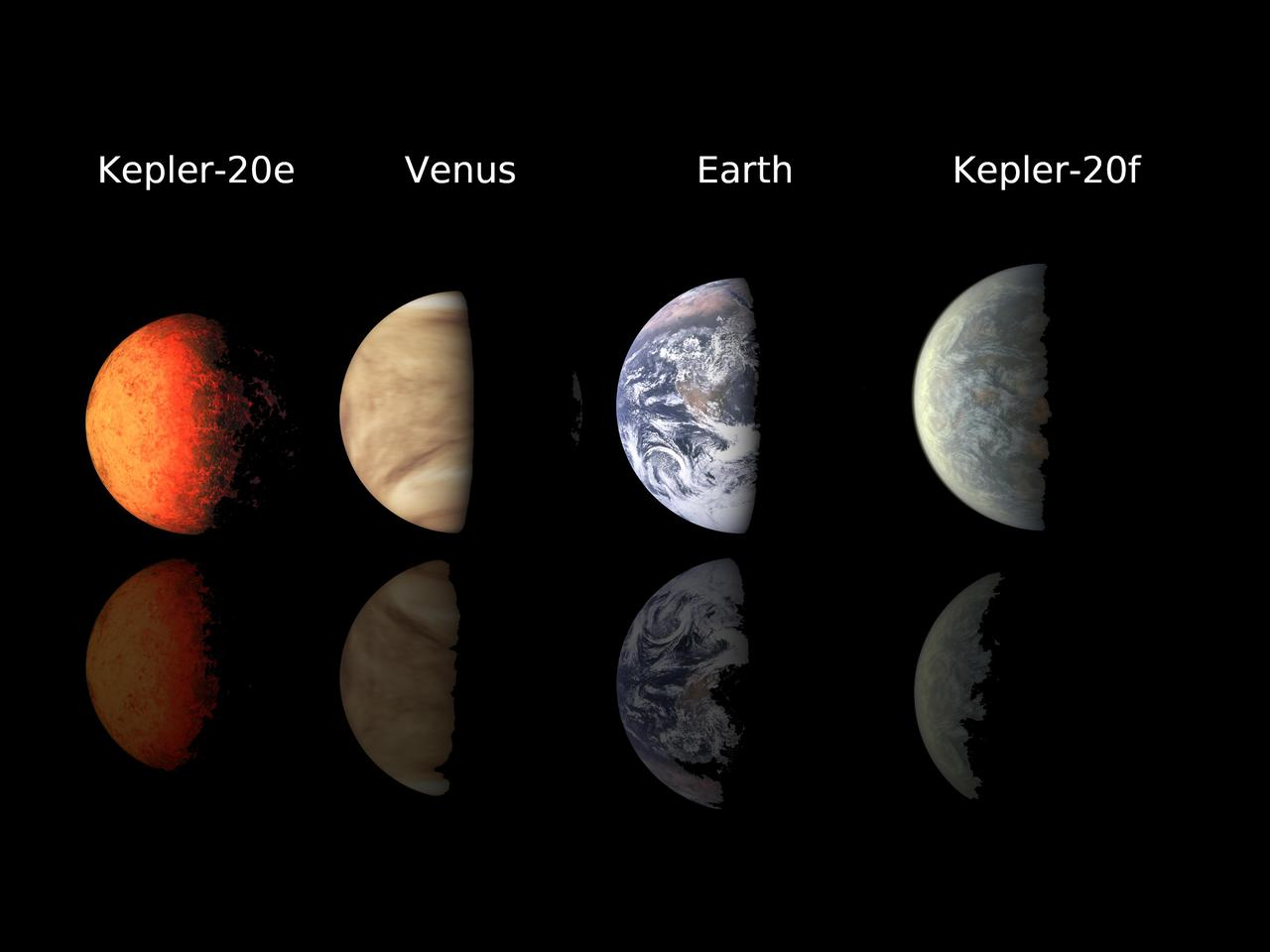 Kepler-20e and Kepler 20-f are both very similar to Earth in size (Image: NASA)