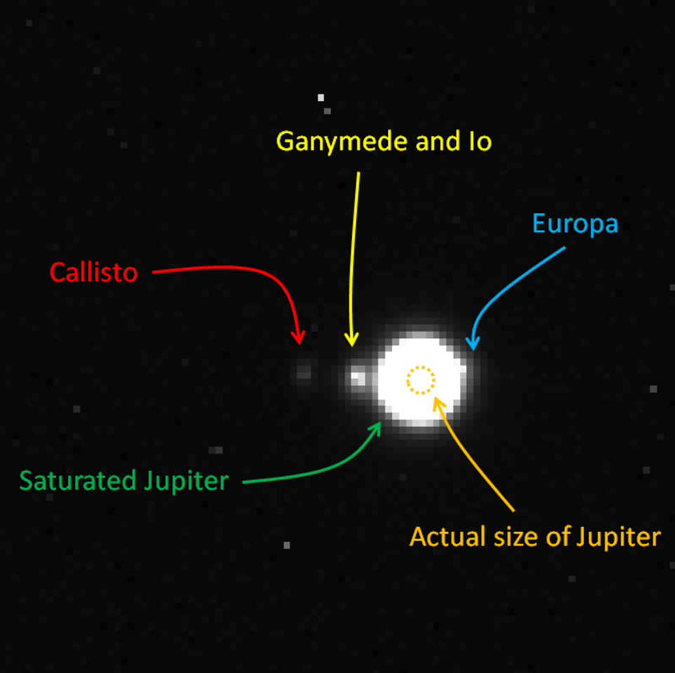 Annotated image of the Jupiter system captured in Juice NavCam test