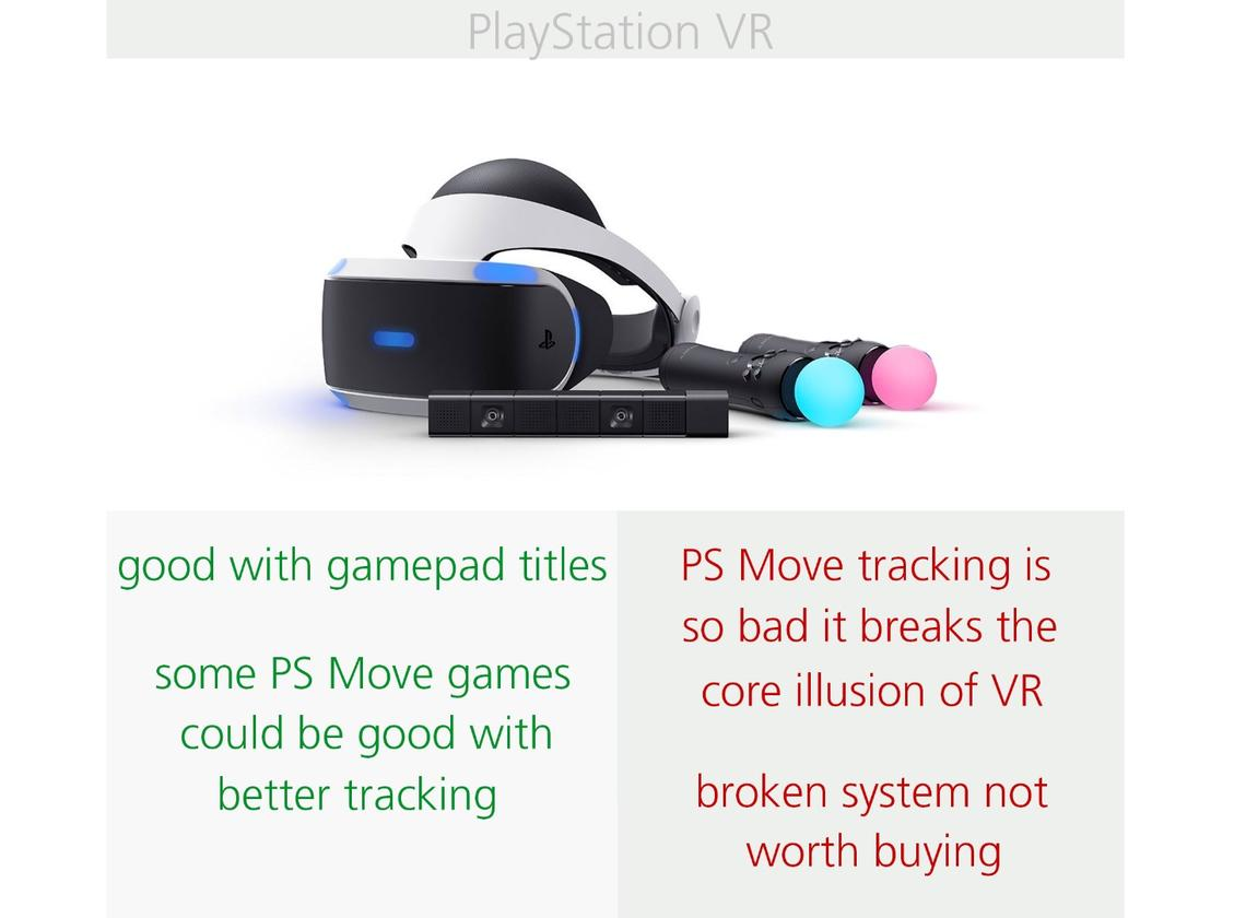 Pros and deal-breaking cons of PSVR