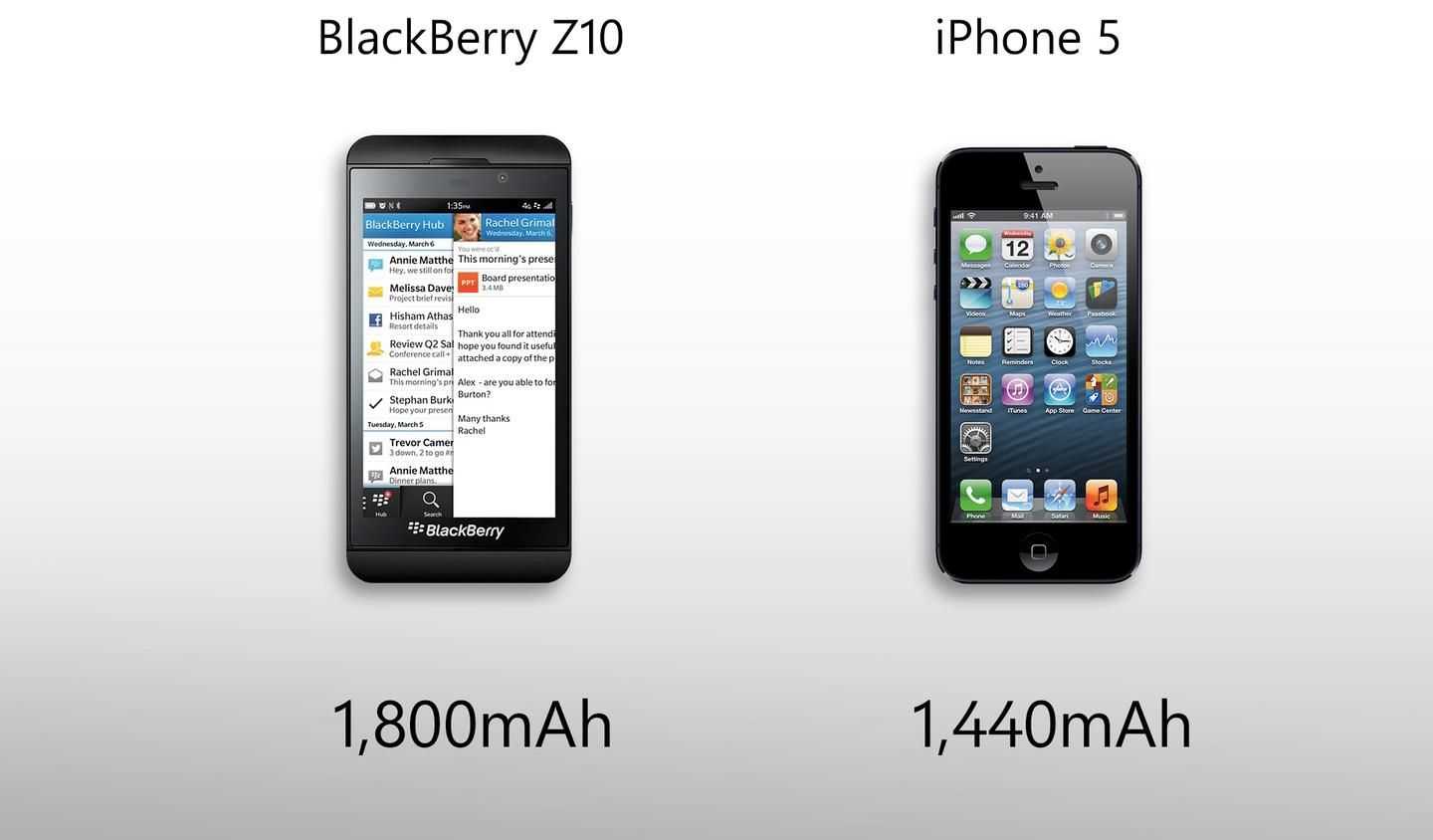 The Z10 has a higher-capacity battery