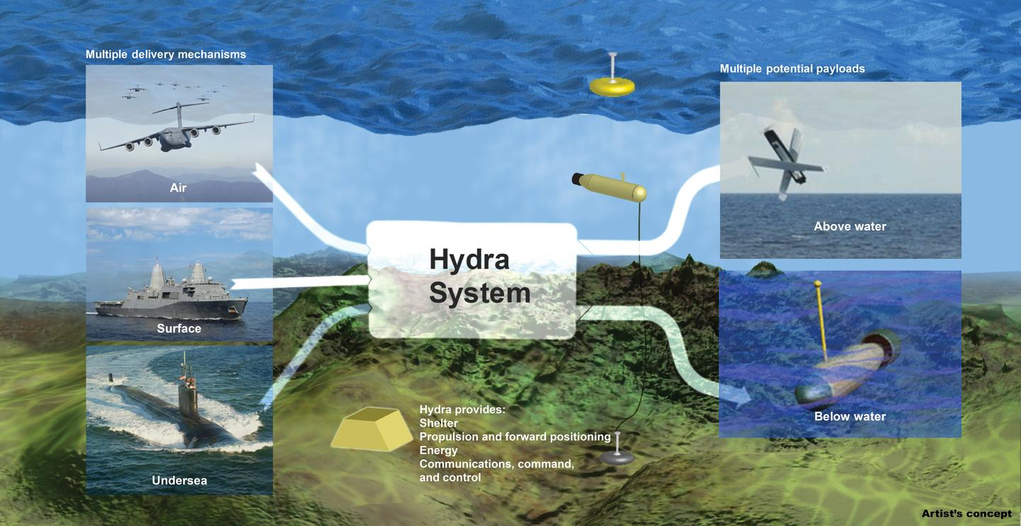 The Hydra System is composed of several parts: the delivery system, shelters that may rest midway underwater, or sit on the bottom; and small unmanned vehicles that can be deployed at a moments notice (Image: DARPA)