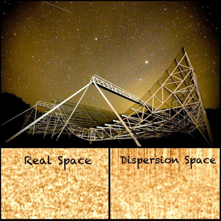 The under-construction CHIME radio telescope may be the ultimate testing ground for a new technique to chart large objects in the universe using fast radio bursts