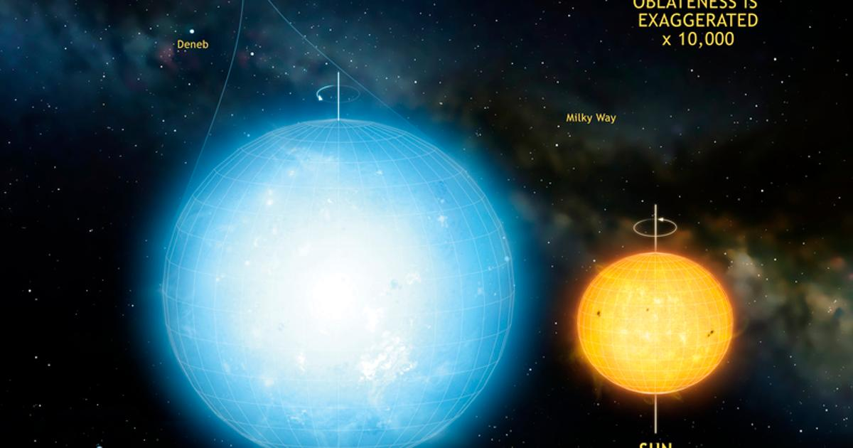 Distant star is the roundest object in the Universe
