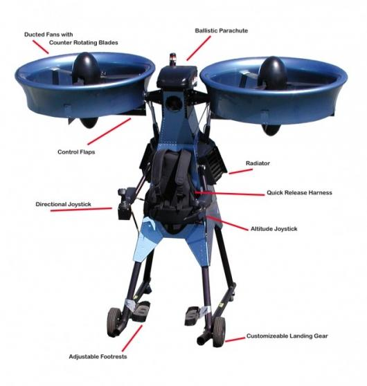 The Springtail Exoskeleton Flying Vehicle built by Trek Aerospace is a single pilot vertical take-off-and-landing (VTOL) vehicle that supports the operator/pilot in a standing position