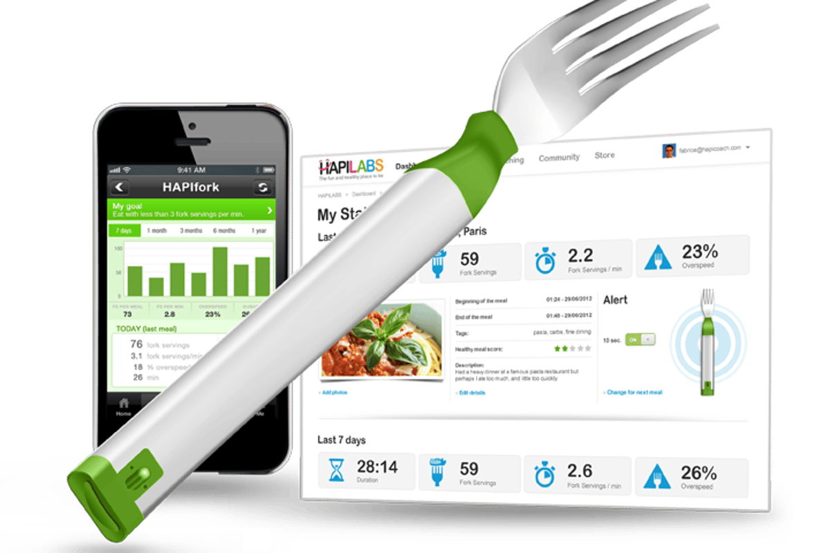 HAPIfork and the HAPILABS Suite