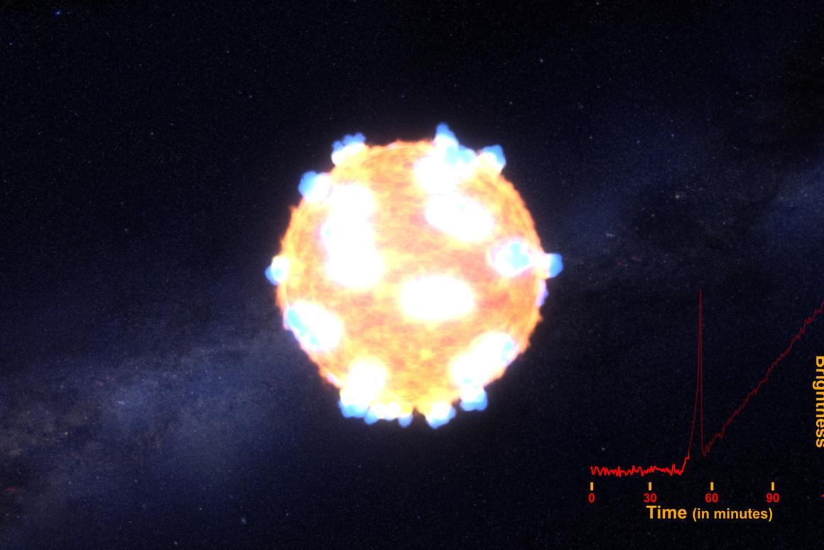 Artist's impression and light graph of a Type II supernova as it detonates