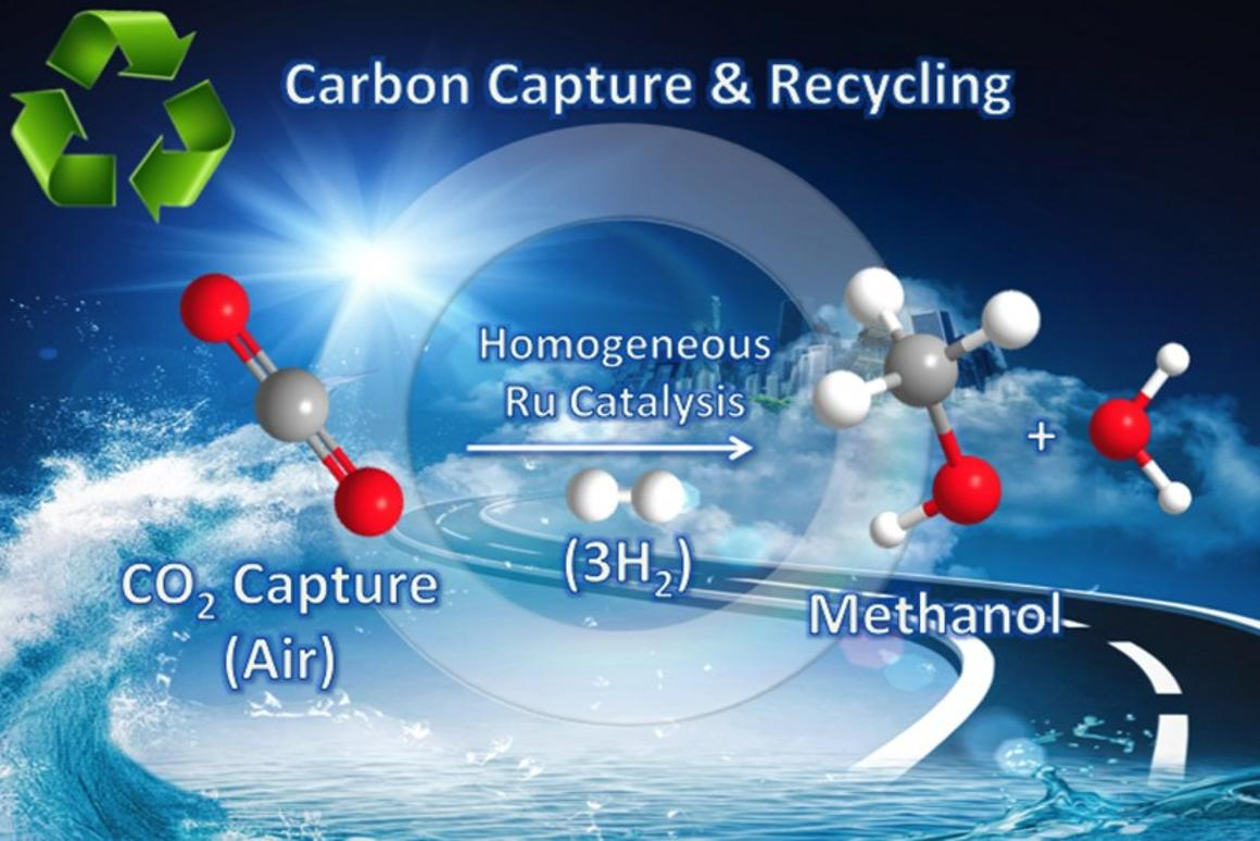 Converting CO2 from the air to methanol would not only help reduce the atmospheric concentration of this greenhouse gas, but also provide clean burning fuel in the process