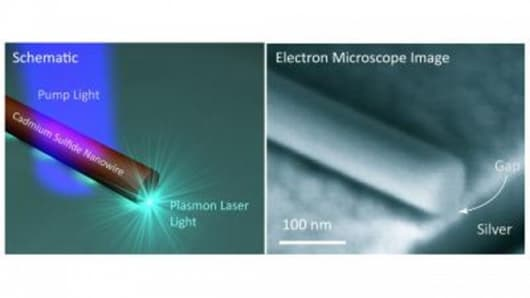 Schematic of light being compressed and sustained in the 5 nanometer gap (left) and an electron microscope image of the hybrid design shown in the schematic (Image: Xiang Zhang Lab, UC Berkeley)