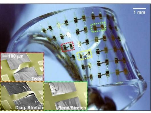 The new mechanical design accommodates extreme bending and straining without reduction in electronic performance (Image: John A. Rogers, University of Illinois at Urbana-Champaign)
