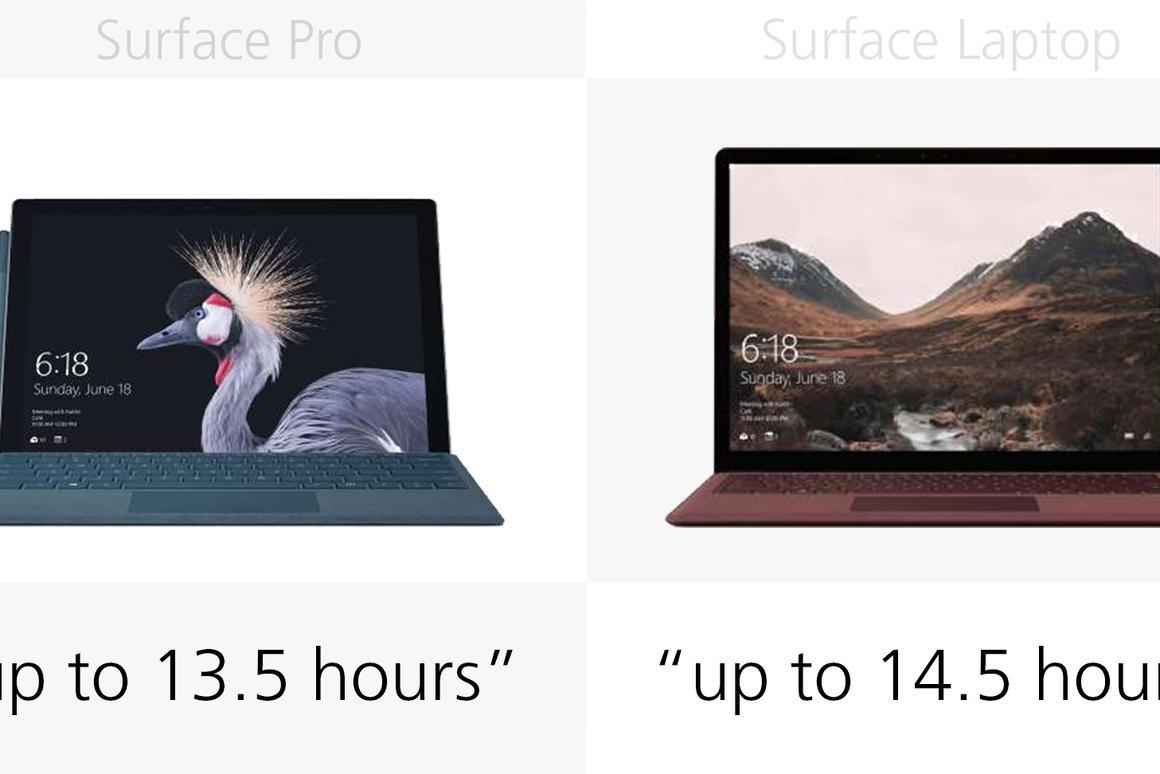 Microsoft Surface Pro (2017) vs  Microsoft Surface Laptop