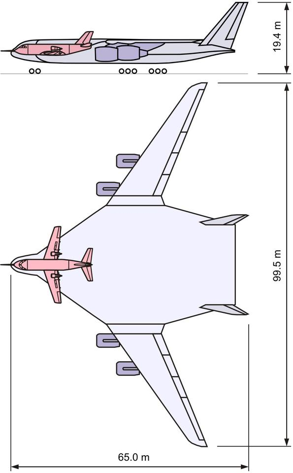 Diagram showing a size comparison between ATTAS (shown in light red) and the flying wing it can simulate (Image: DLR)