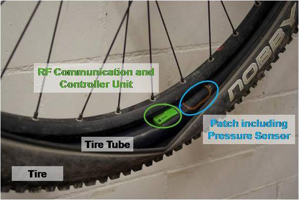 If tubes are being used, the BTPS device is stuck right onto the tube, like a patch