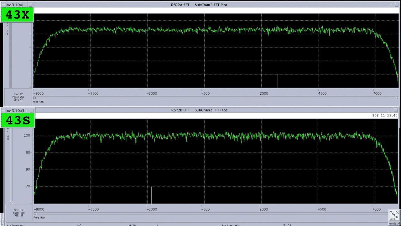 Cassini's last telemetry signal