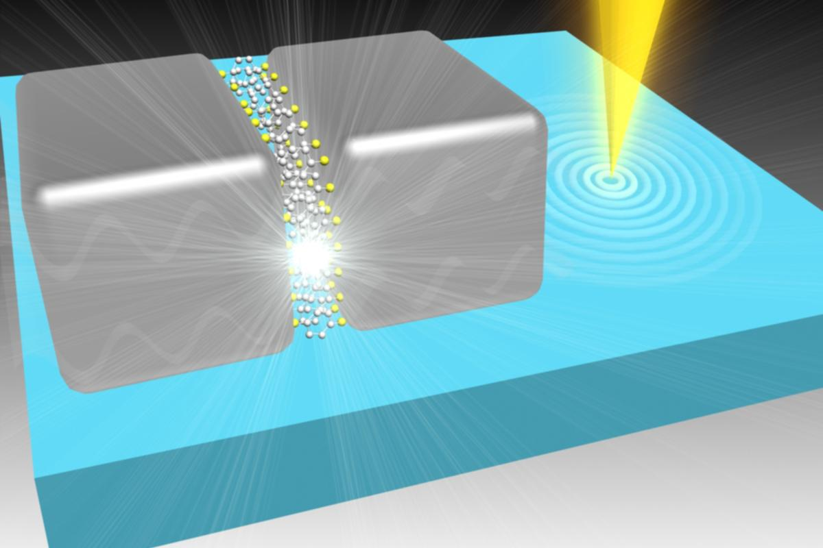 A focused electron beam (in yellow) was used to characterize the structures and to probe the optical properties of two plasmonic resonators bridged by a layer of molecules (Image: Tan Shu Fen/NUS)