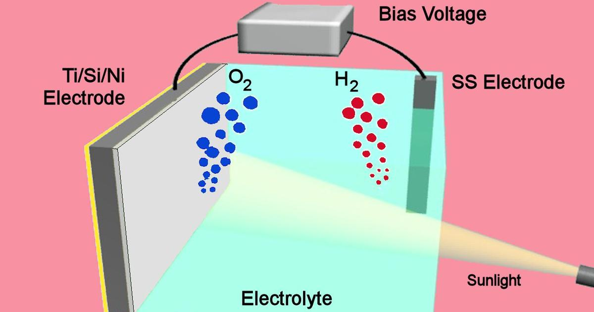 Silicon/nickel water splitter could lead to cheaper hydrogen